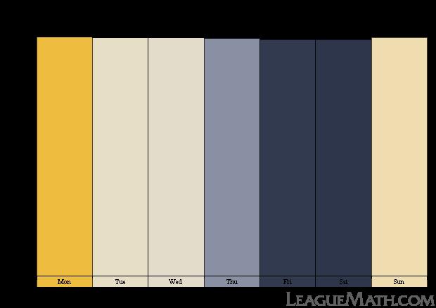 week 5 case analysis video game Mgt 521 week 6 apply: hewlett-packard case study analysis mgt 521 week 5 apply: using the project planner's toolkit mgt 521 week 4 apply: leadership examination.
